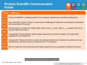 Internal-Communication_Presentation1