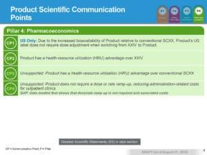 Internal-Communication_Presentation4