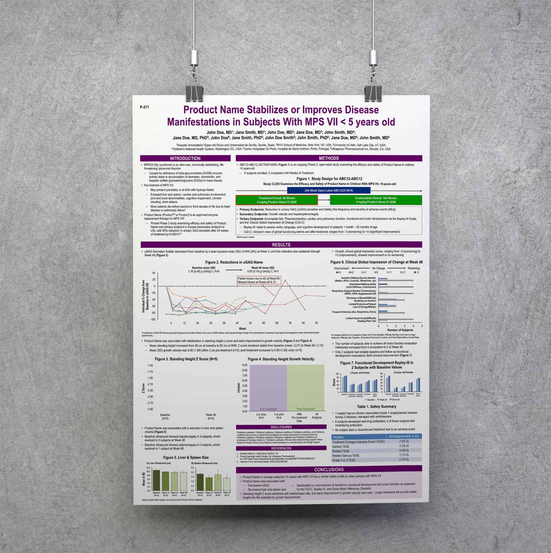 Pharma Poster Design Abu-Ali