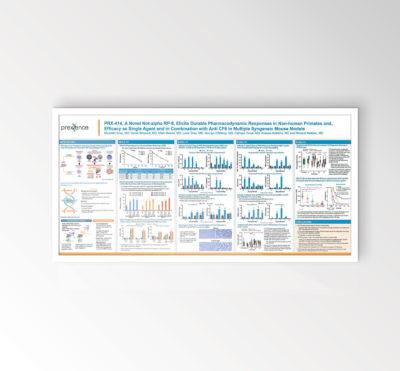 Scientific Poster Design Framed