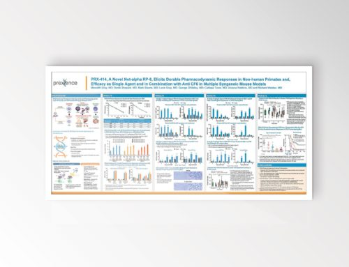 Scientific Poster Design Before and After