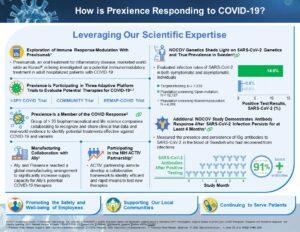 COVID19 Infographic